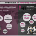 The Benefits Of Freelancing Agencies For Businesses